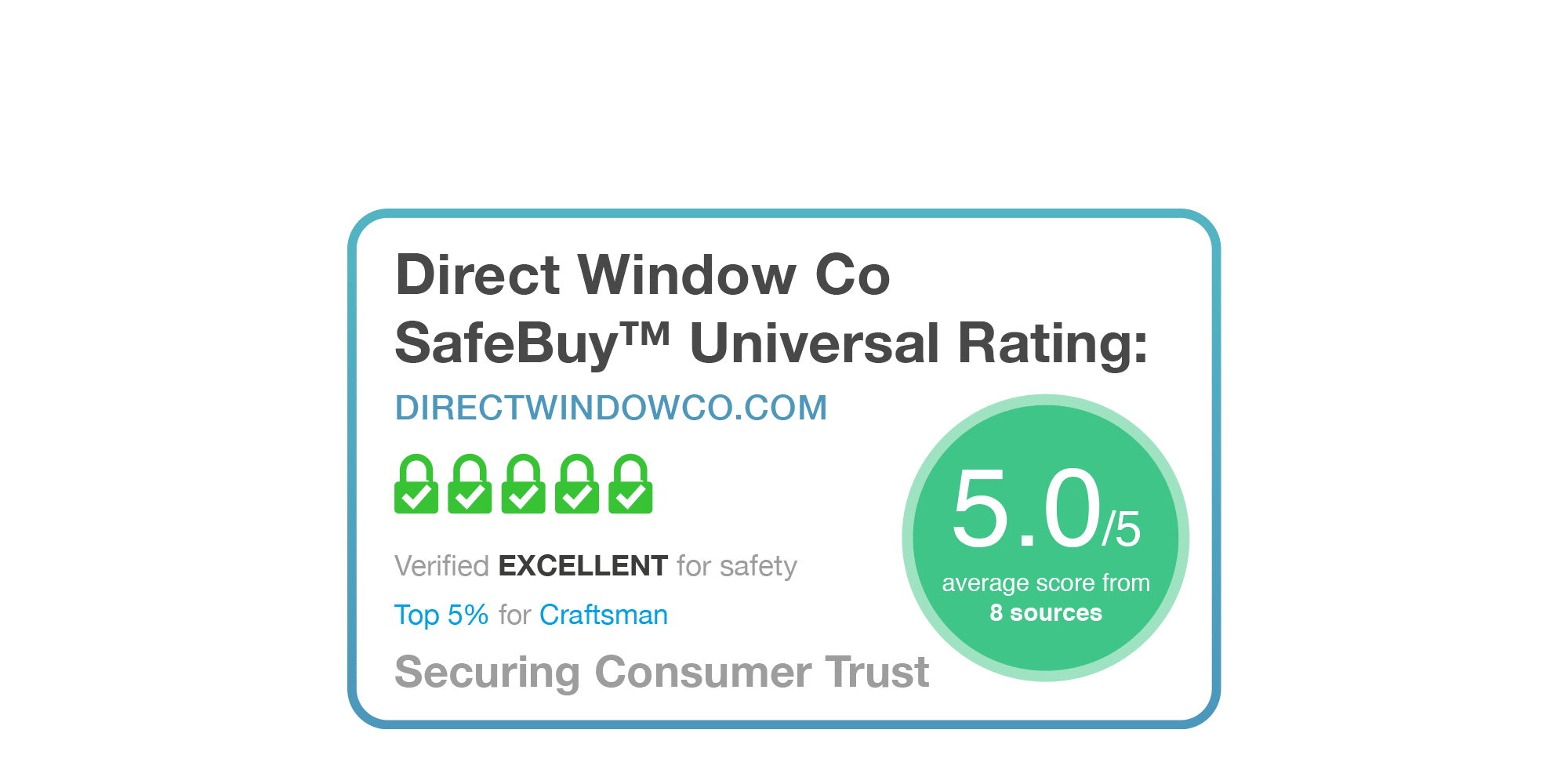 5 Star Safe Buy Rated
